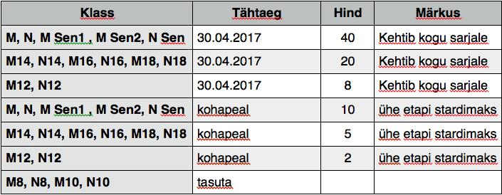 Tdt 2017 stardimaksud